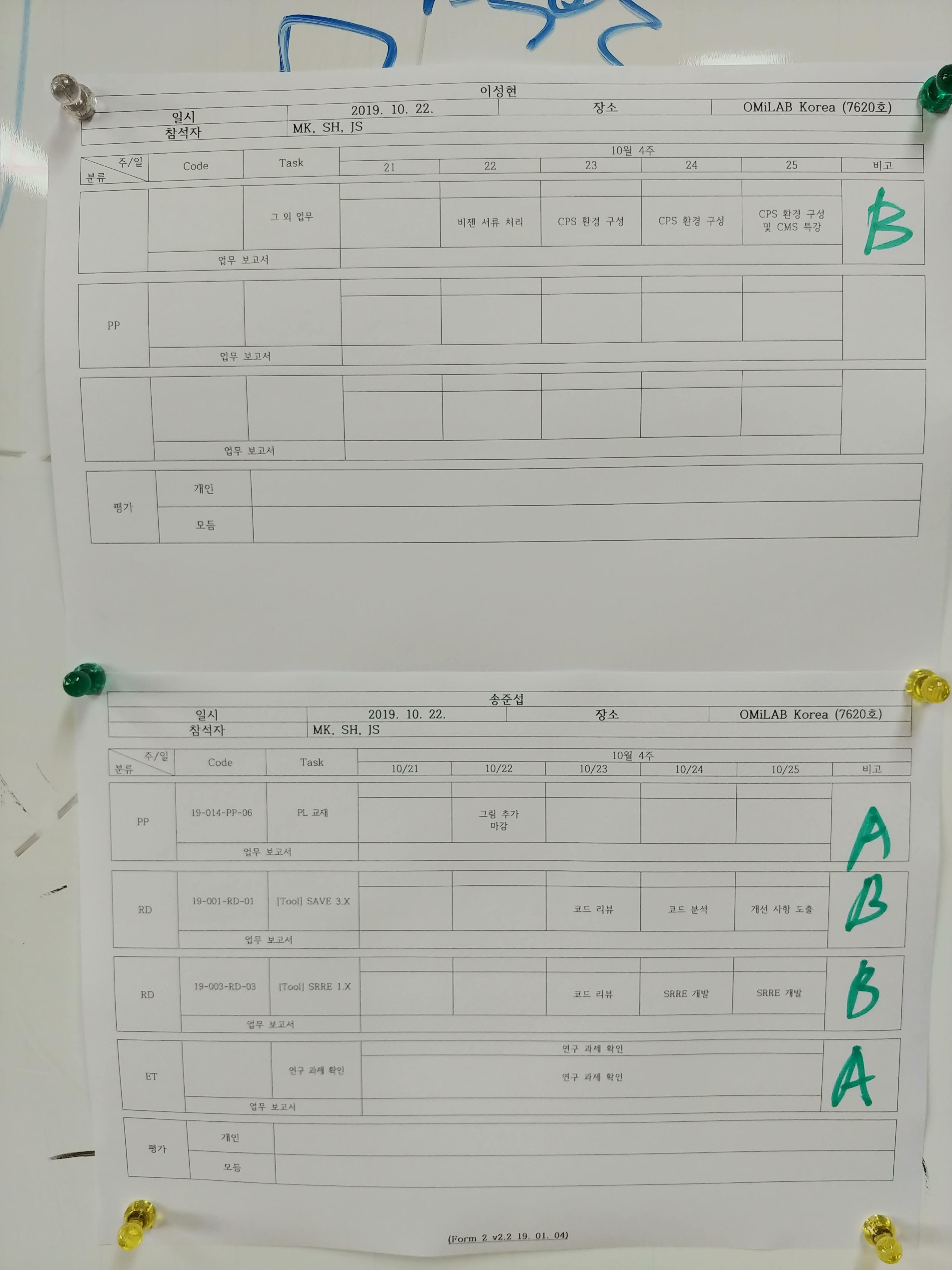 5-Fri-2019-10-25-Evaluation.jpg