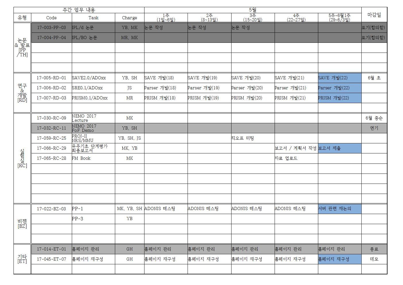 1-월-2017-05-29-회의록002.jpg