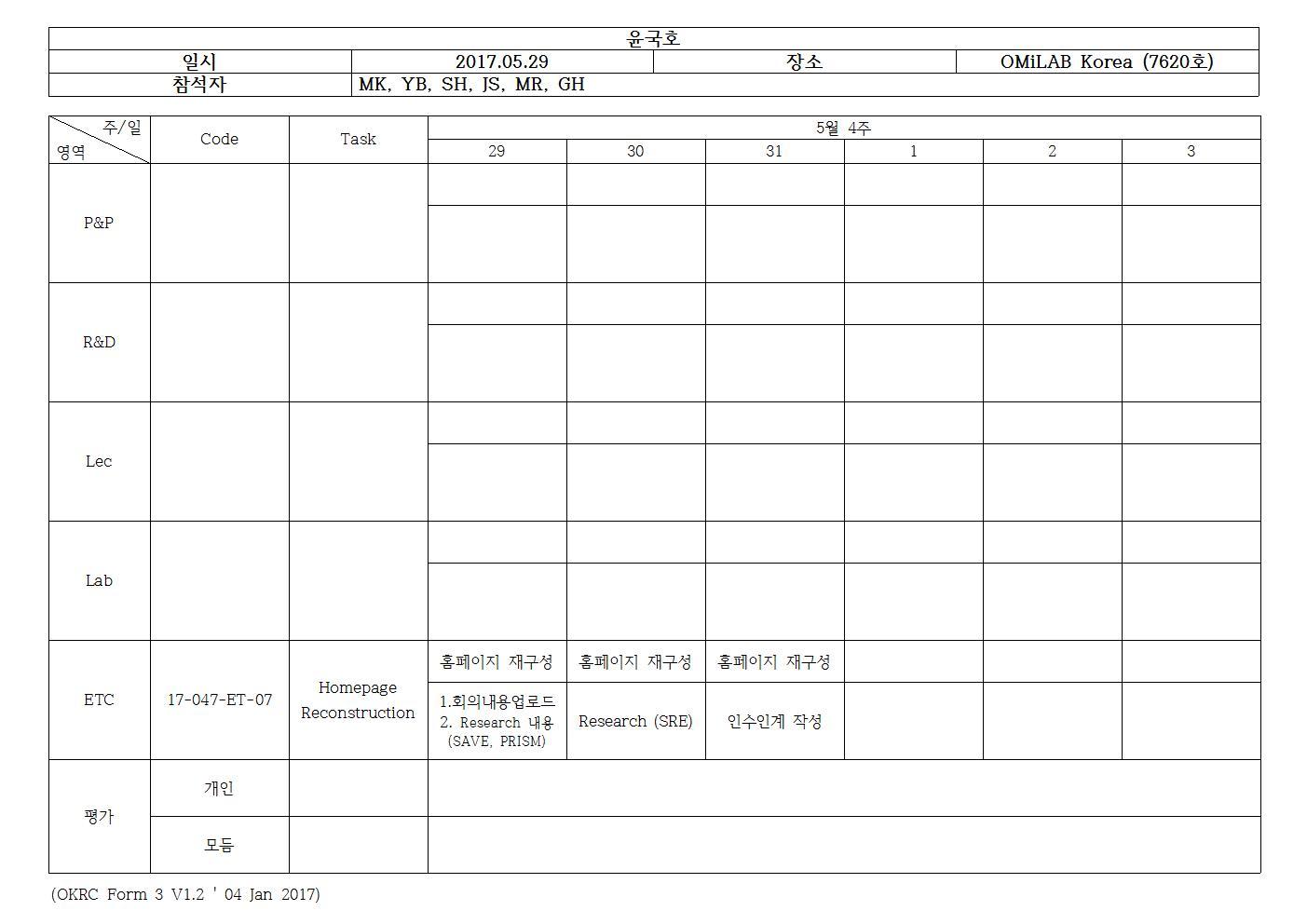 1-월-2017-05-29-회의록(GH)001.jpg