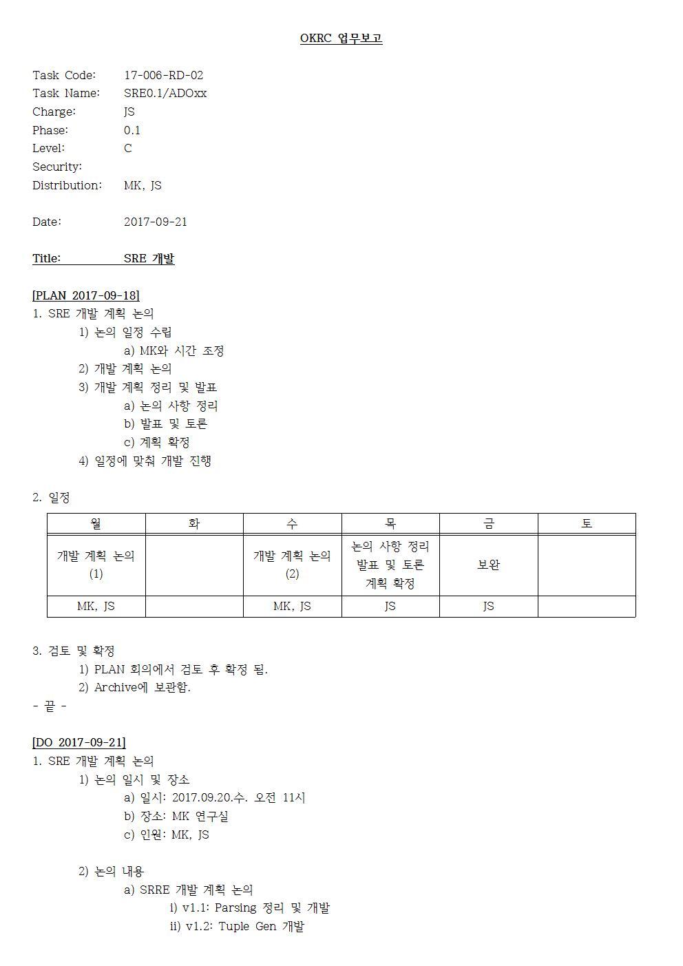 D-[17-006-RD-02]-[SRE01-ADOxx]-[JS]-[2017-09-21]001.jpg