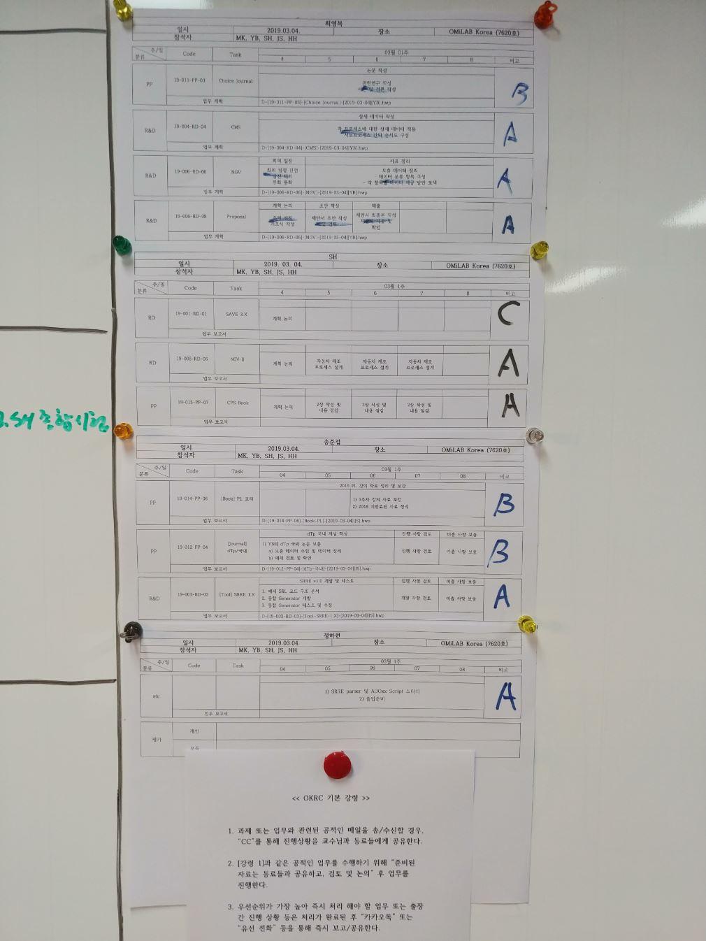 5-Fri-2019-03-08-evaluation.jpg