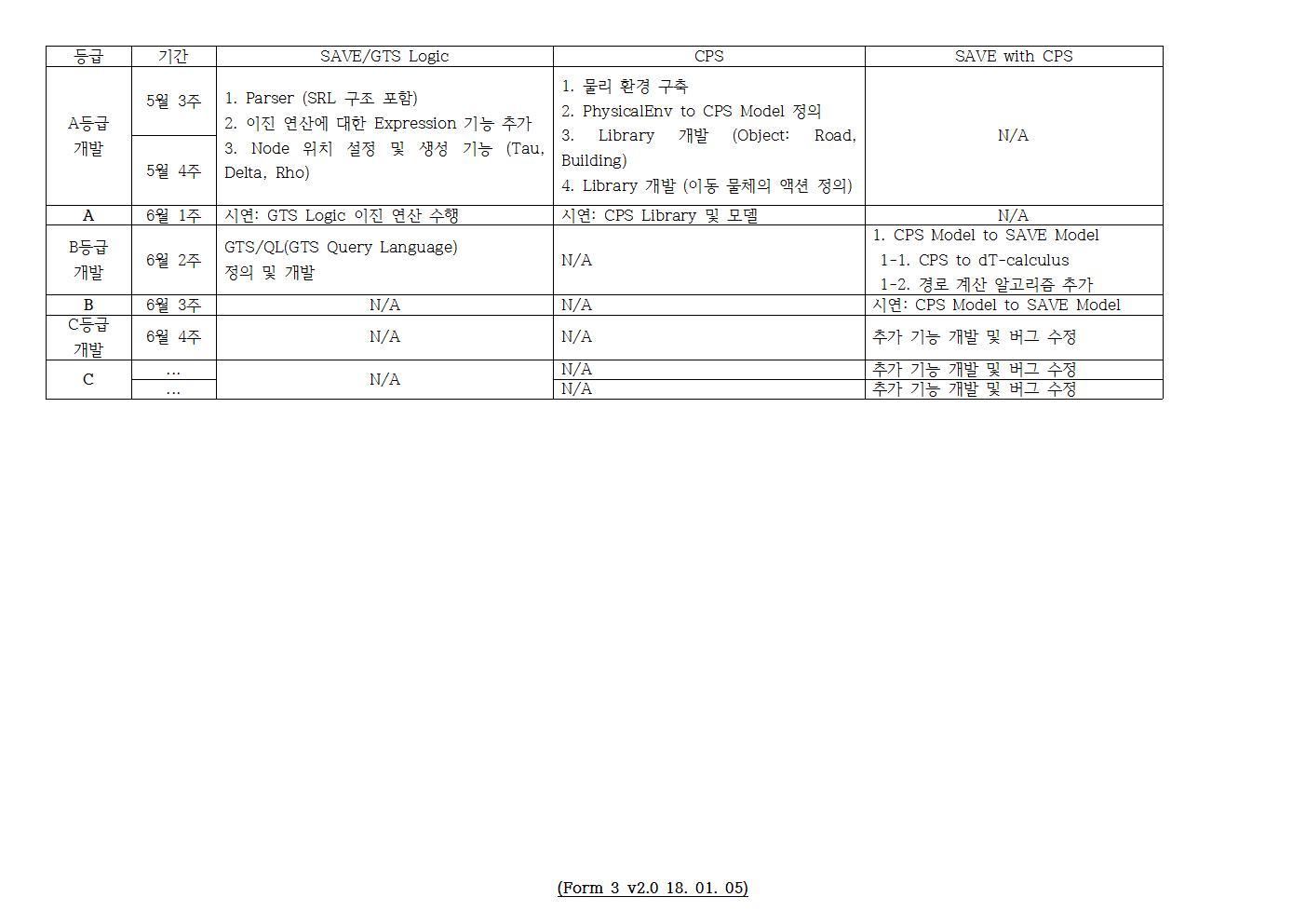 D-[18-001-RD-01]-[SAVE 3.0]-[2018-05-31][SH]003.jpg
