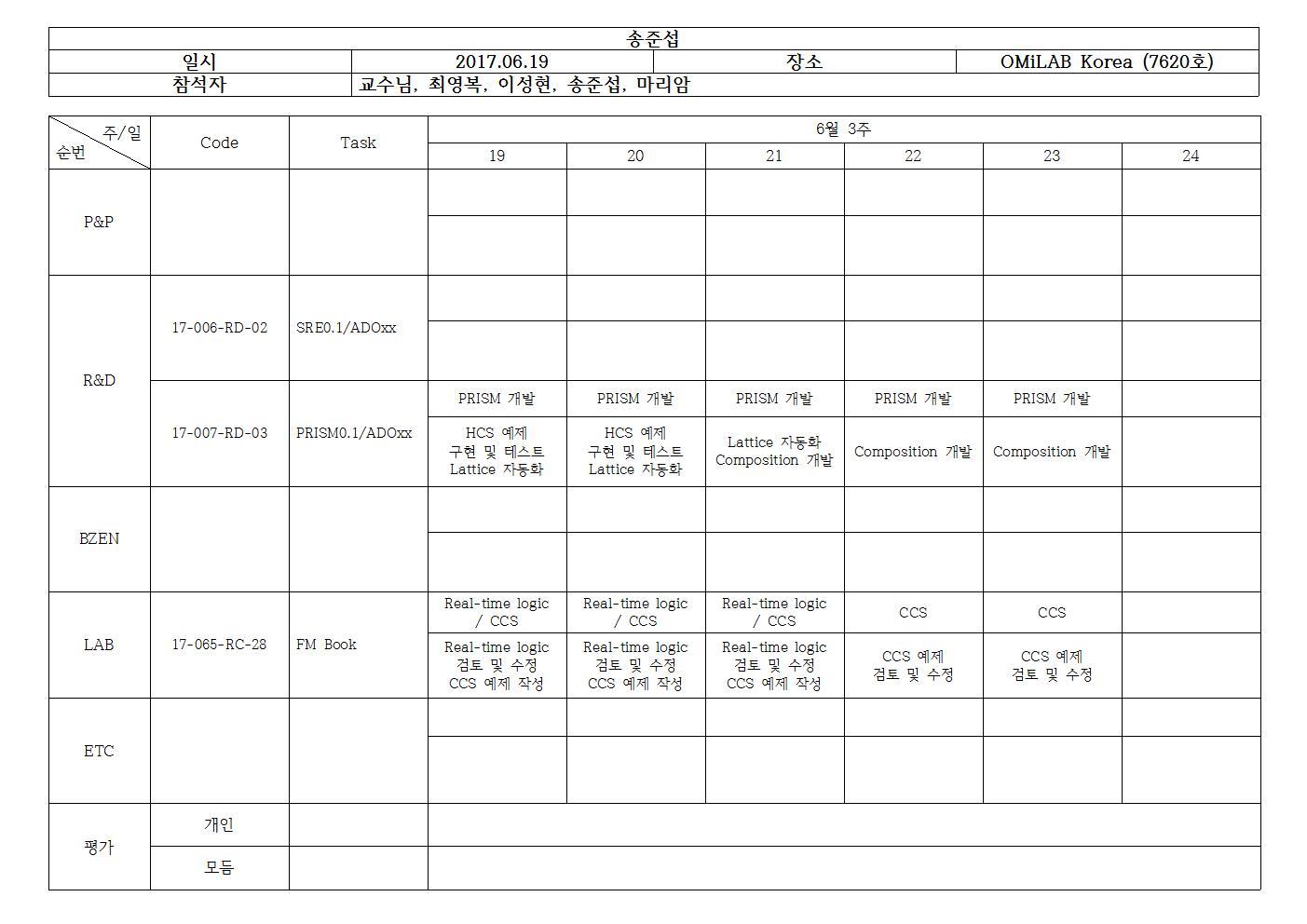 1-월-2017-06-19-회의록(JS)001.jpg