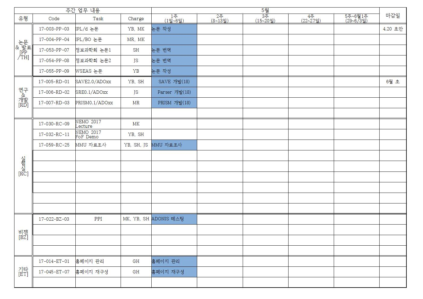 4-목-2017-05-04-회의록002.jpg
