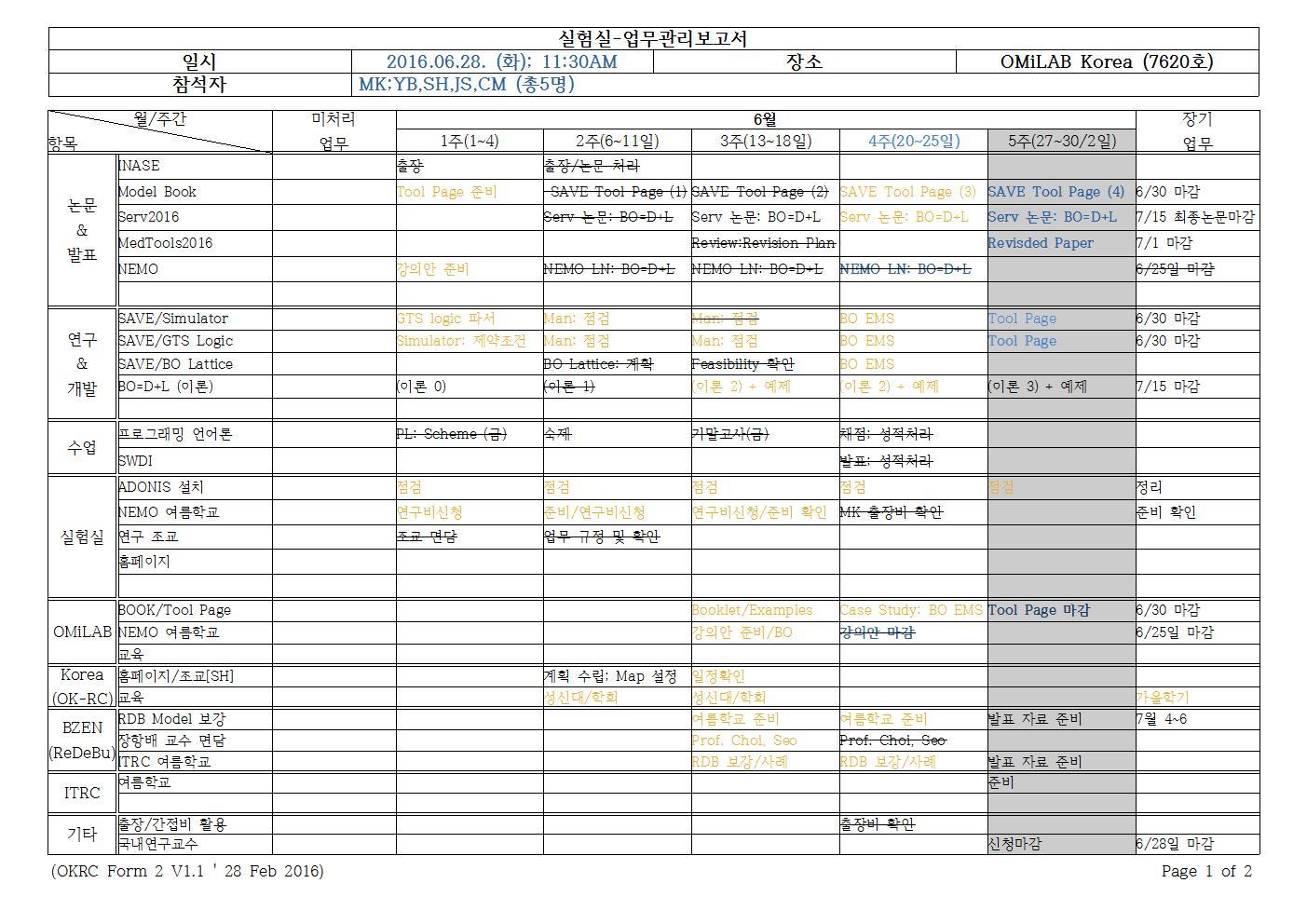 2-화-2016-06-28-회의록-MK-plan001.jpg