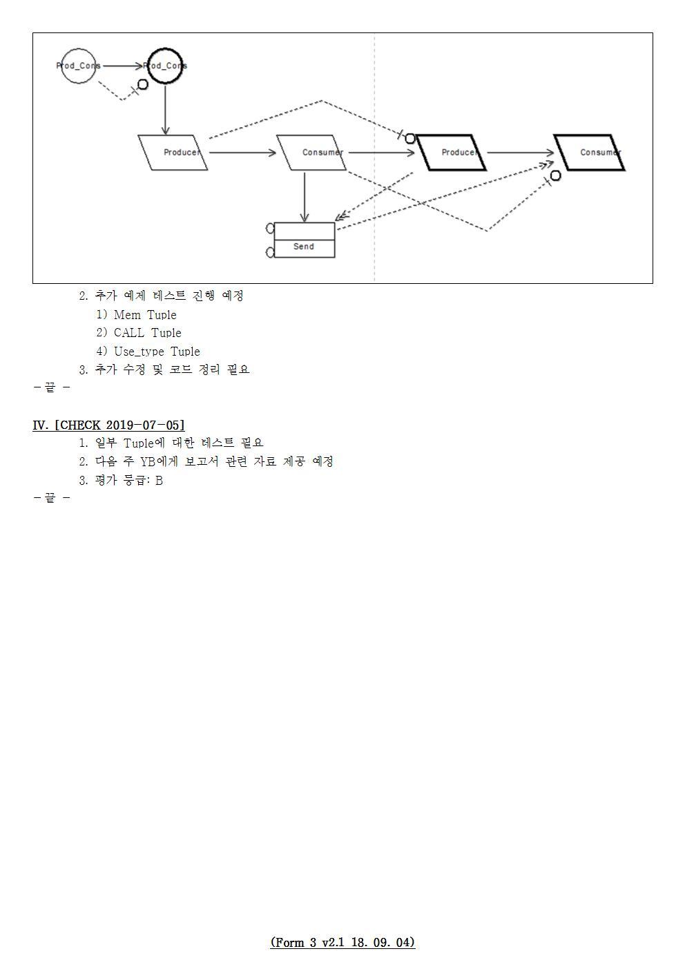 D-[19-003-RD-03]-[Tool-SRRE-1.X]-[2019-07-05][JS]-[19-7-1]-[P+D+C]002.jpg