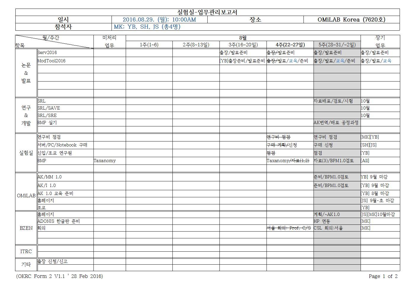1-월-2016-08-28-회의록-MK-plan001.jpg