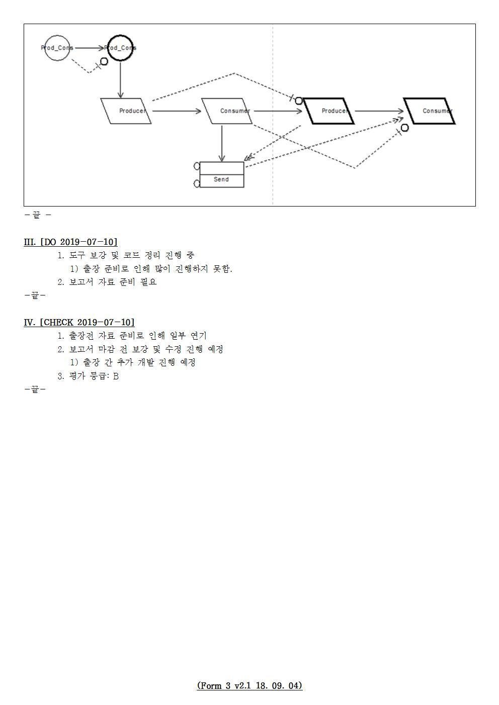 D-[19-003-RD-03]-[Tool-SRRE-1.X]-[2019-07-10][JS]-[19-7-2]-[P+D+C]002.jpg