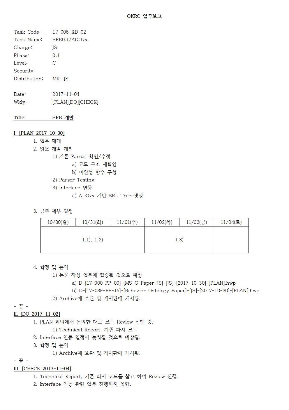 D-[17-006-RD-02]-[SRE01-ADOxx]-[JS]-[2017-11-04]-[PLAN][DO][CHECK]001.jpg