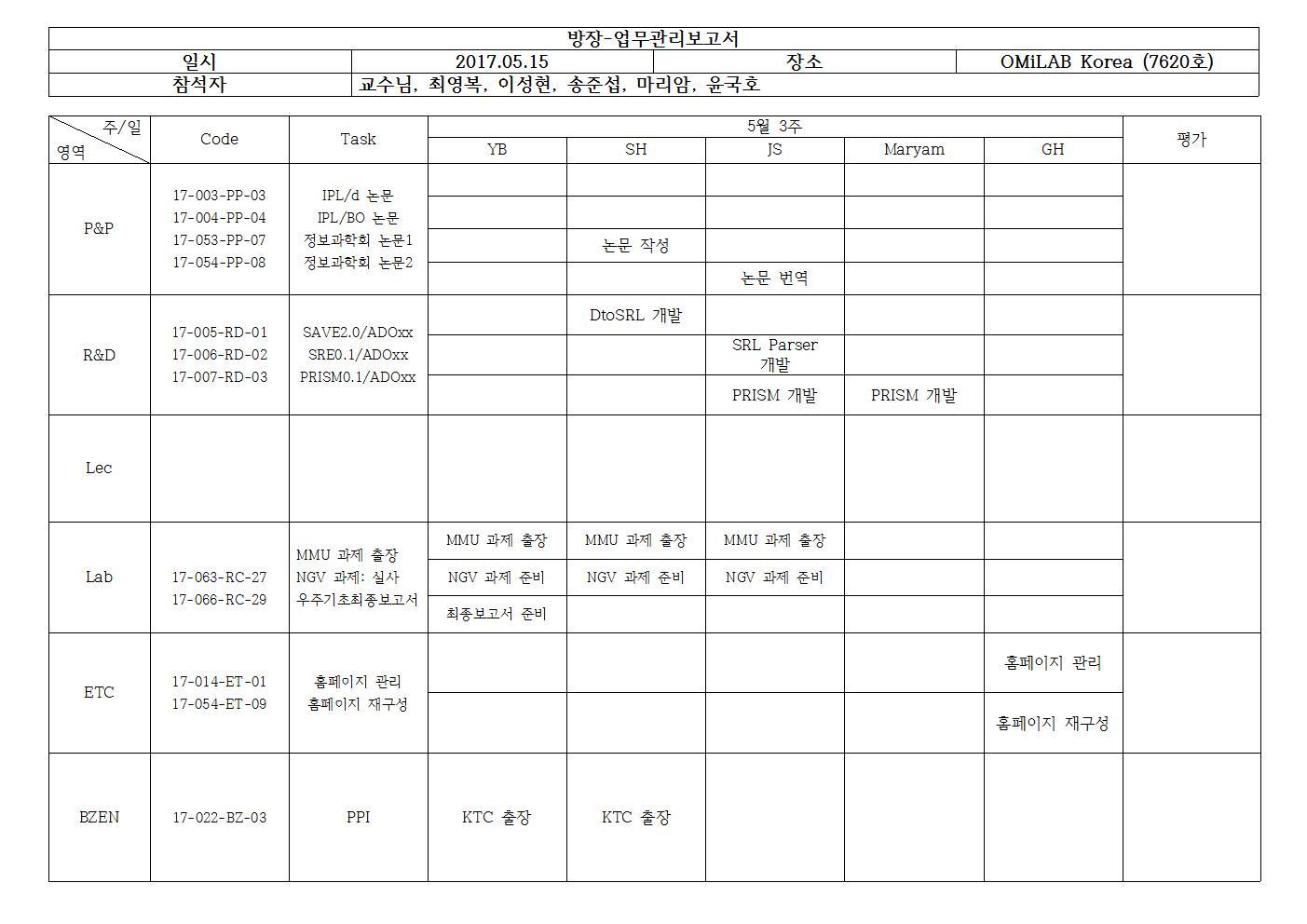 1-월-2017-05-15-회의록003.jpg