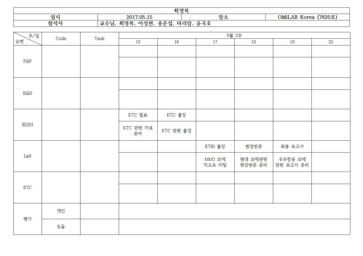 1-월-2017-05-15-회의록(YB)001.jpg
