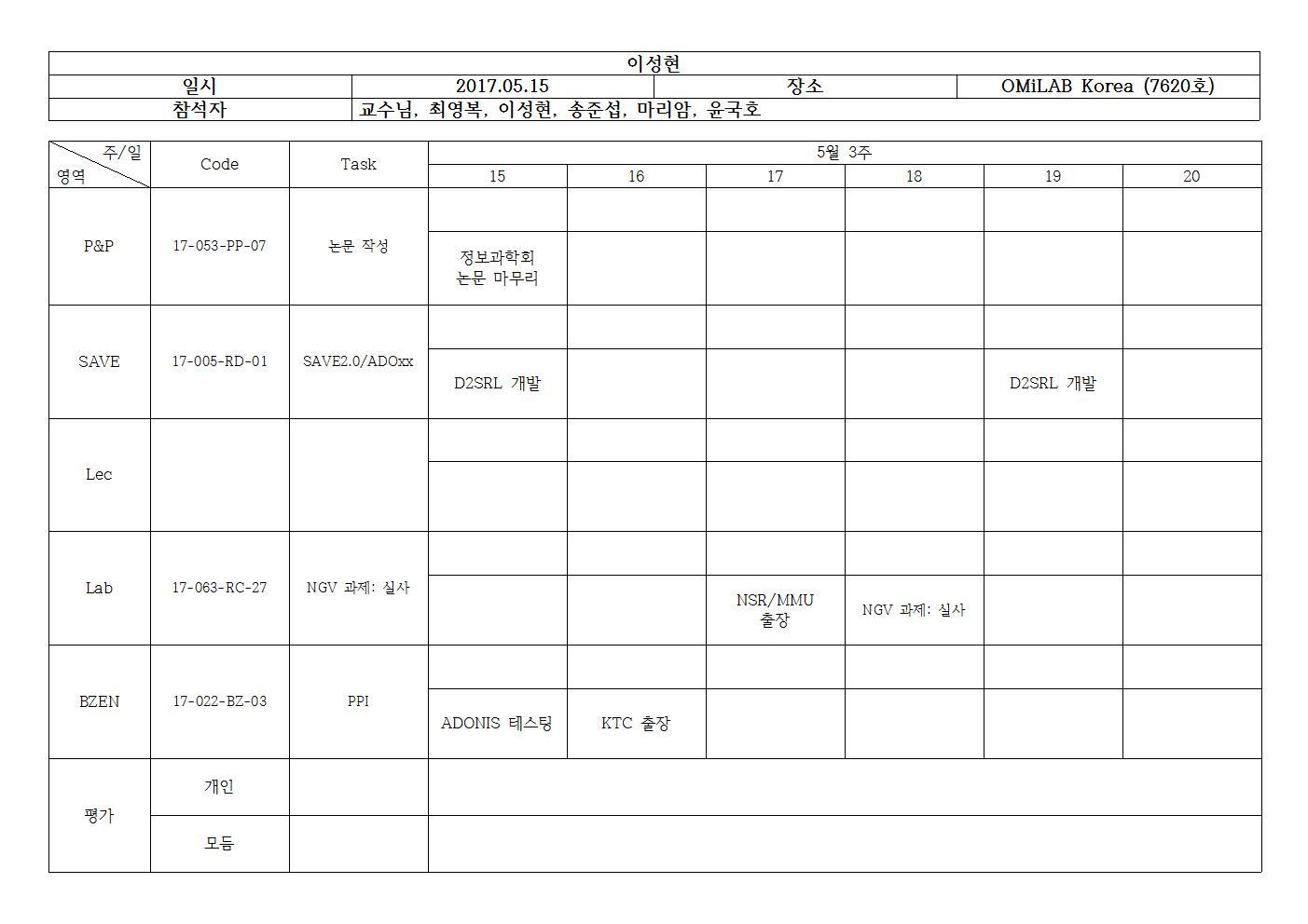 1-월-2017-05-15-회의록(SH)001.jpg