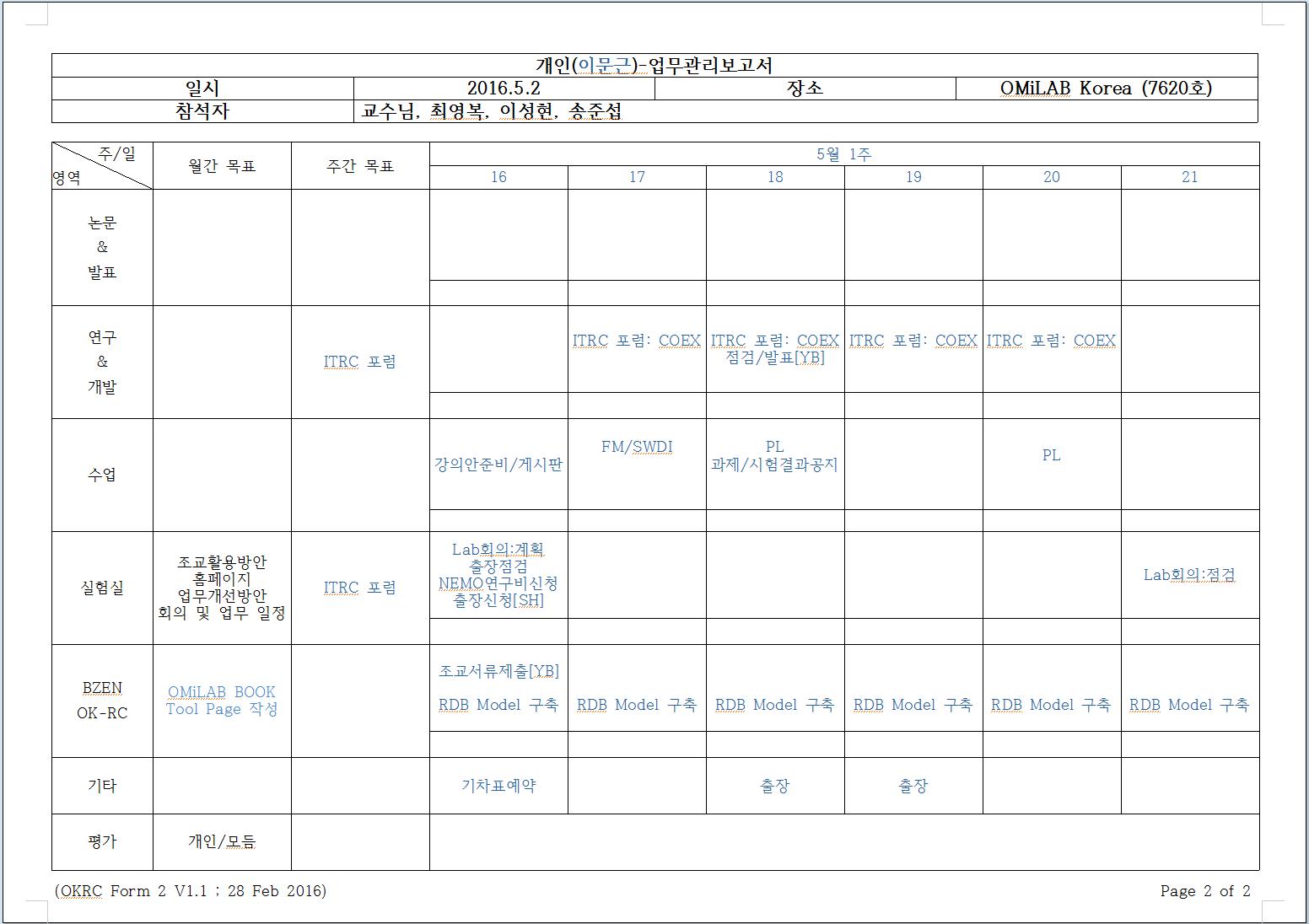 plan-MK-p2.png