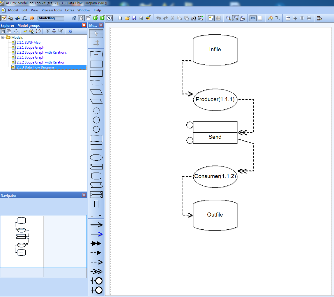 2.3.3 Data Flow Diagram.PNG