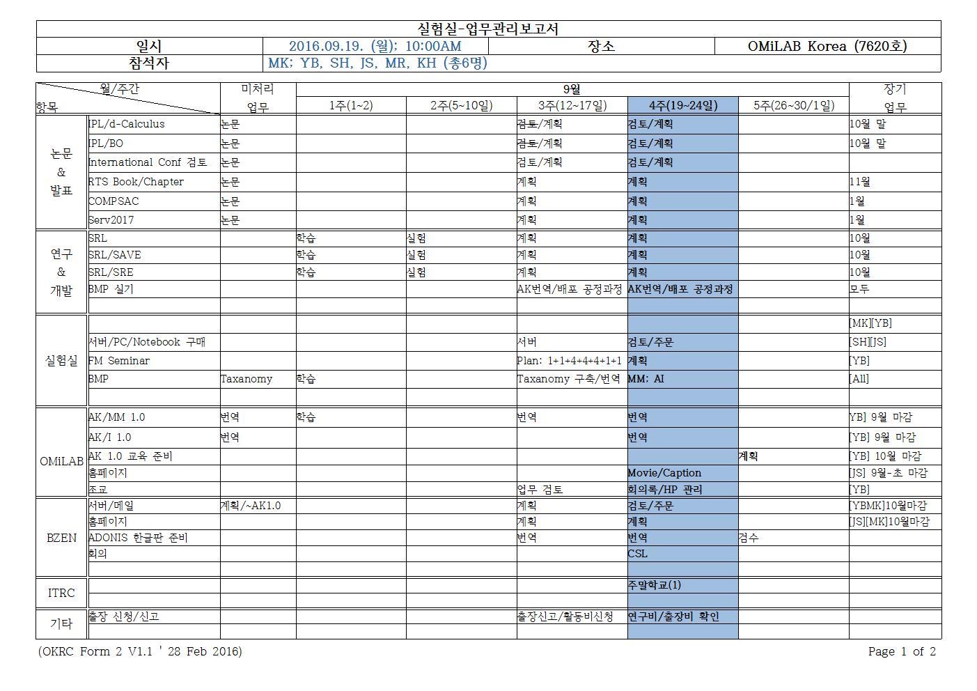 1-월-2016-09-17-회의록-MK-plan001.jpg