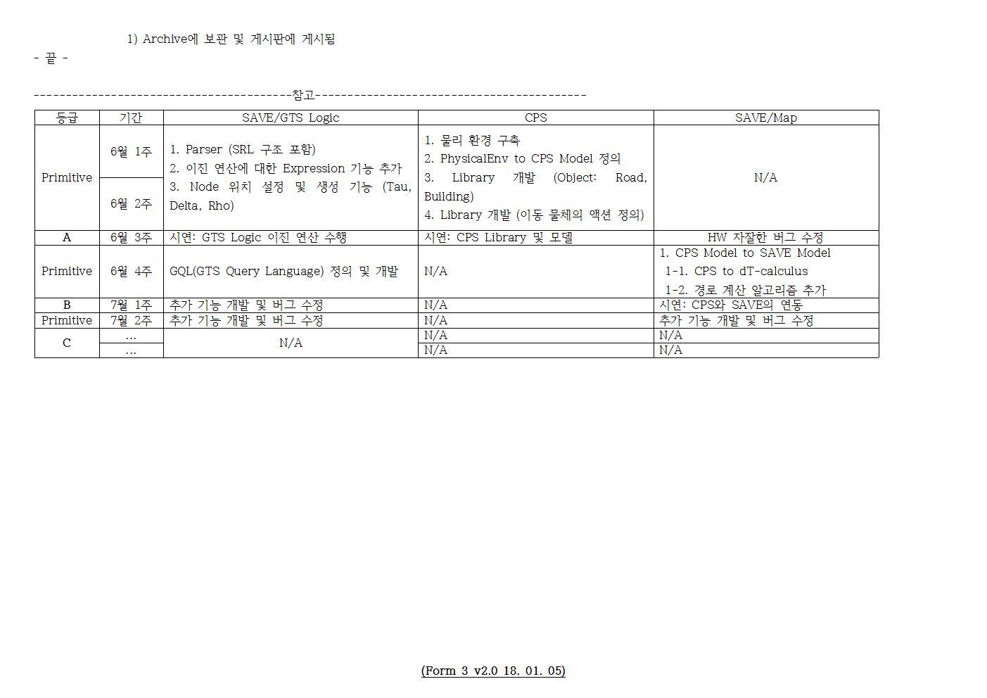D-[18-037-RC-07]-[3L-CPS]-[2018-07-05][SH]003.jpg
