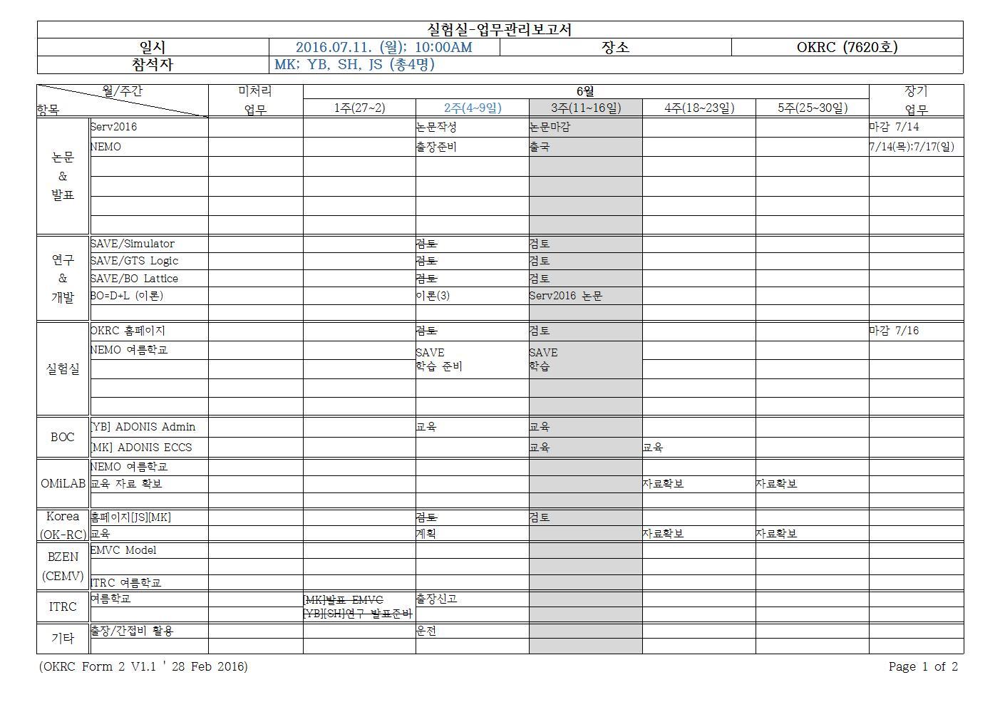 1-월-2016-07-11-회의록-MK-plan001.jpg