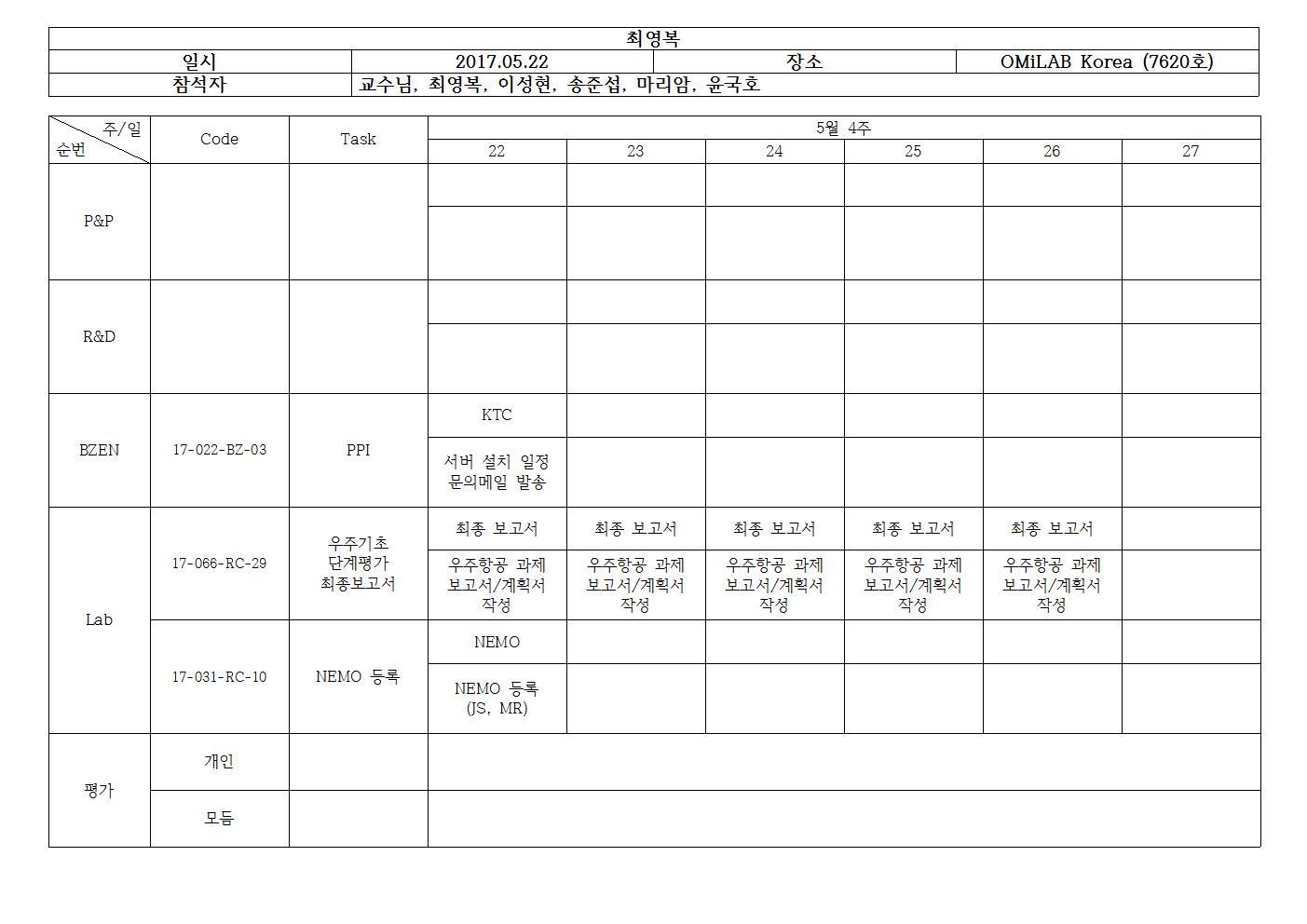 1-월-2017-05-22-회의록(YB)001.jpg
