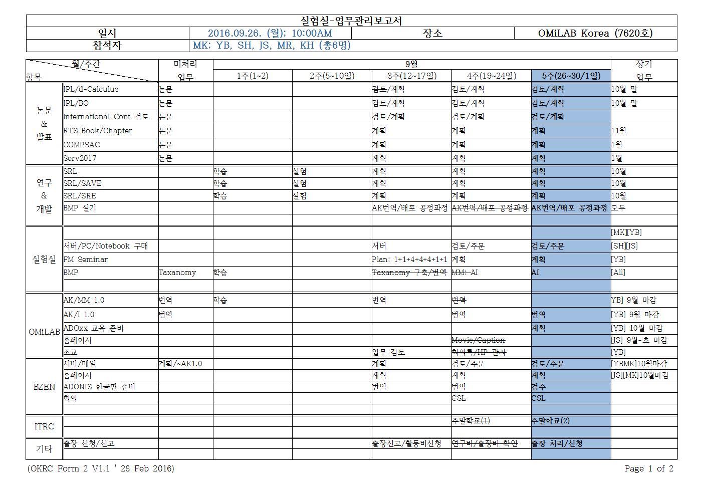 1-월-2016-09-26-회의록-MK-plan001.jpg