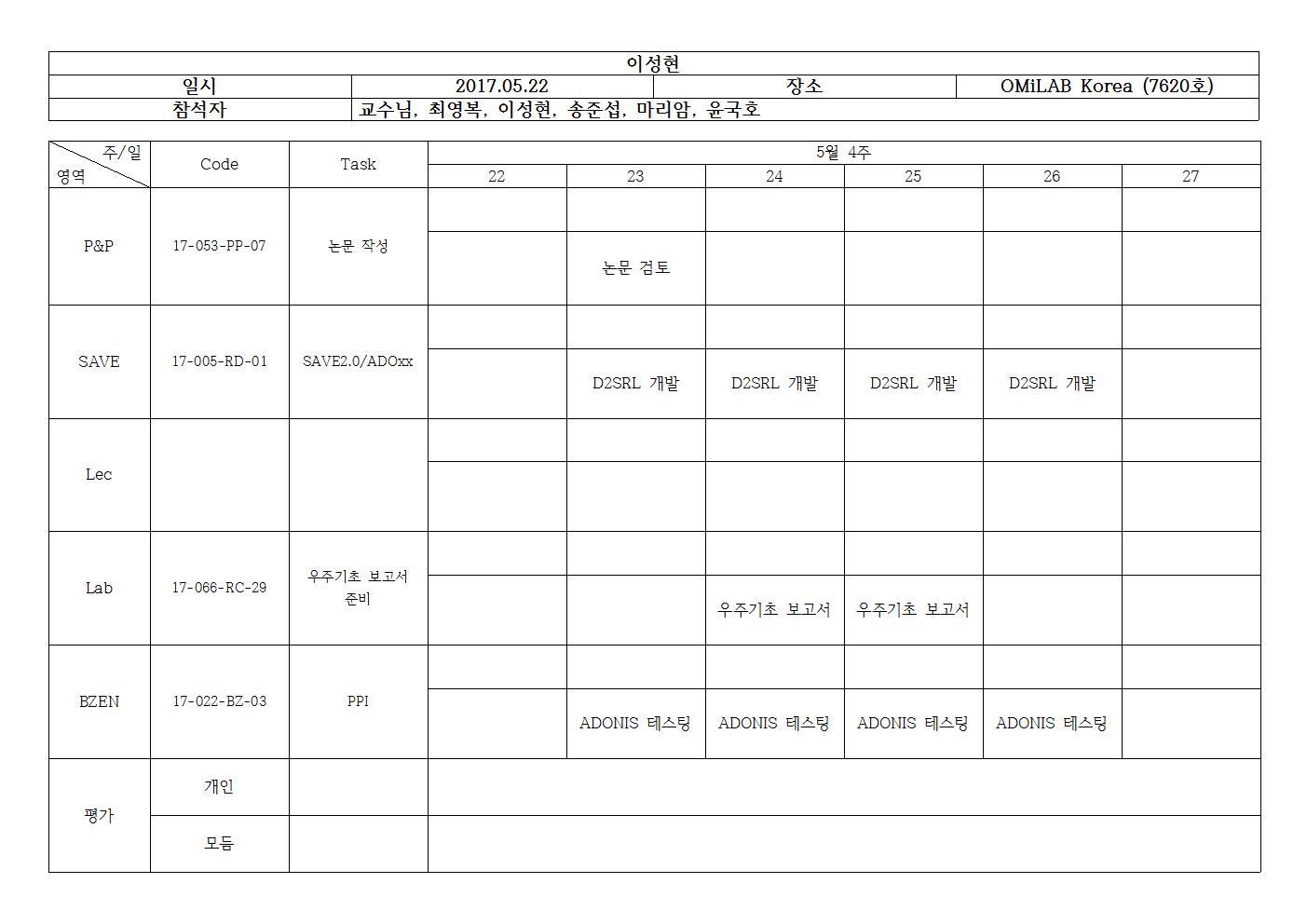 1-월-2017-05-22-회의록(SH)001.jpg