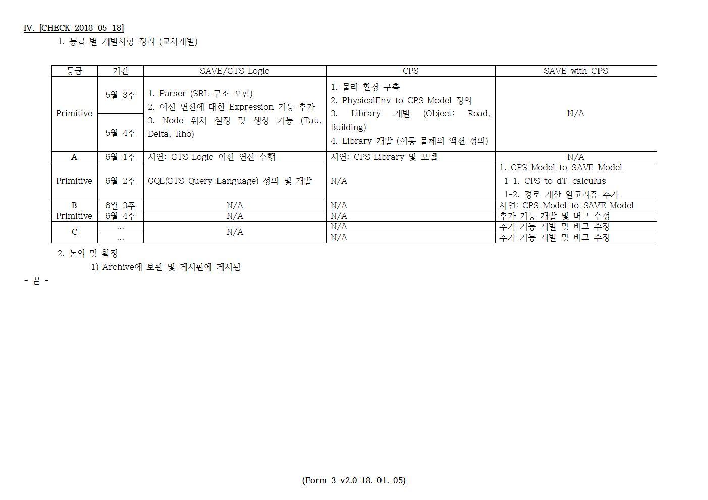 D-[18-001-RD-01]-[SAVE 3.0]-[2018-05-18][SH]003.jpg