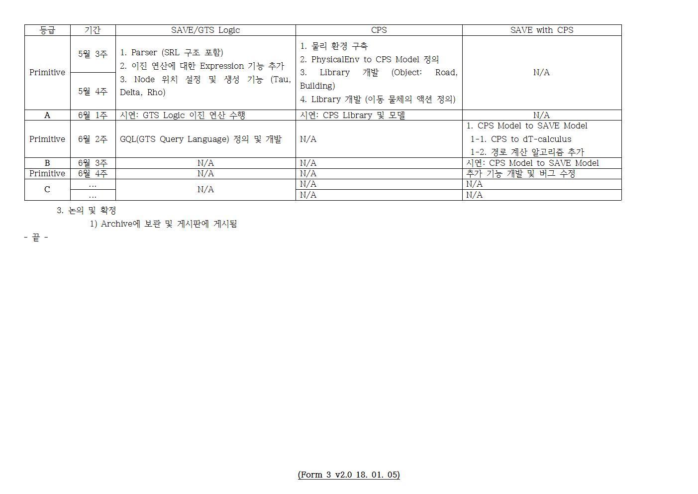 D-[18-037-RC-07]-[3L-CPS]-[2018-05-18][SH]003.jpg