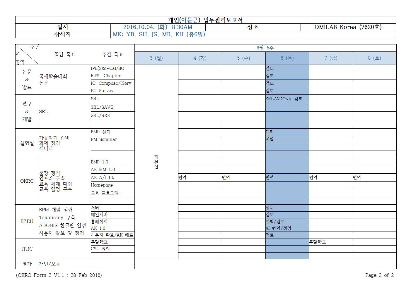 1-화-2016-10-04-회의록-MK-plan002.jpg