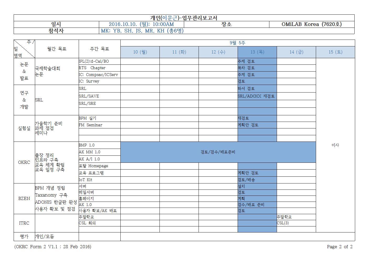 1-월-2016-10-10-회의록-MK-plan002.jpg