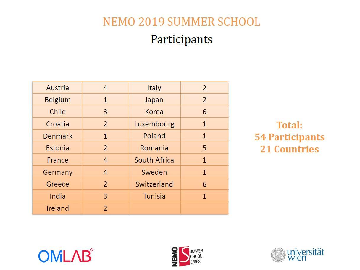 Students Participation-Statistics.jpg