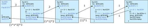 csp-factorial.jpg