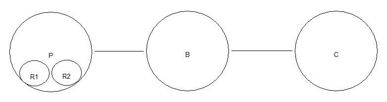 pbc-itl.jpg